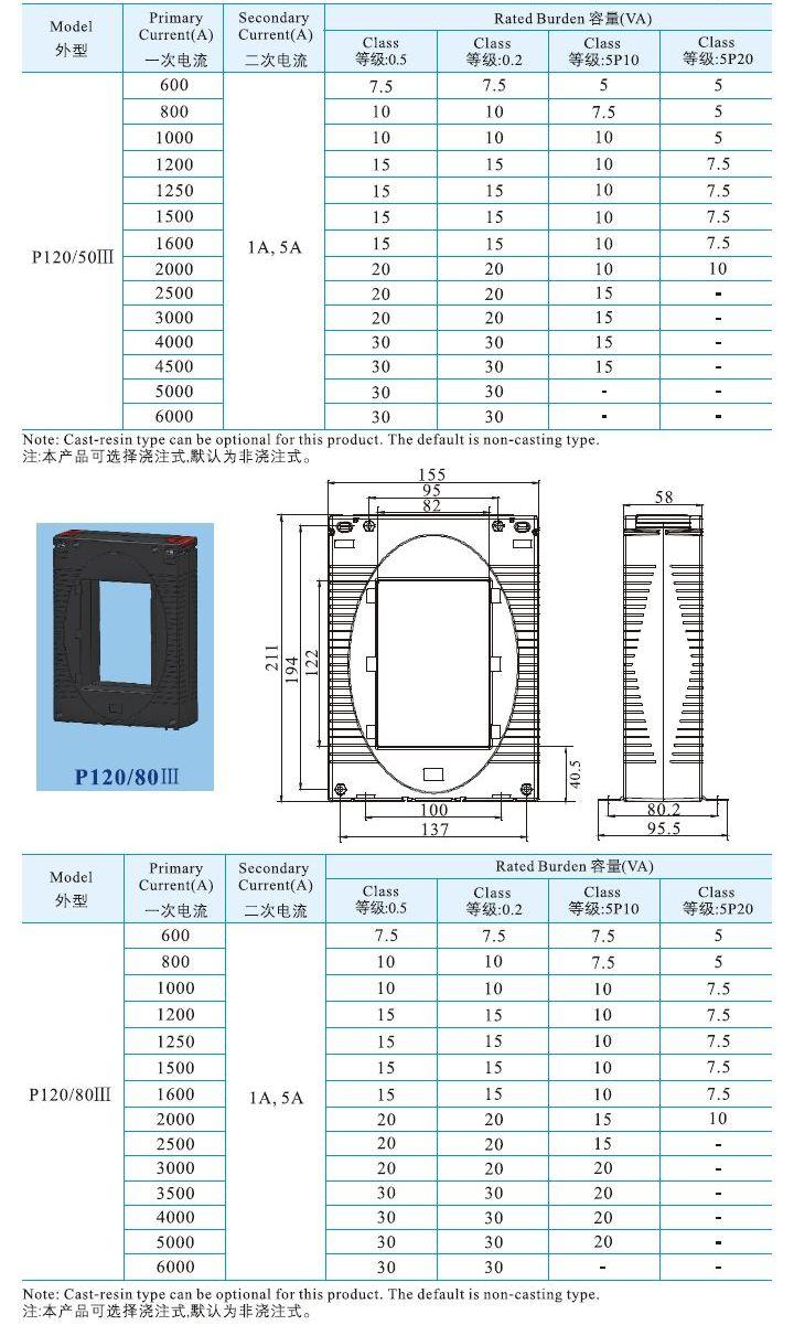 P12050III-B、P12050III、P12080III 2.jpg