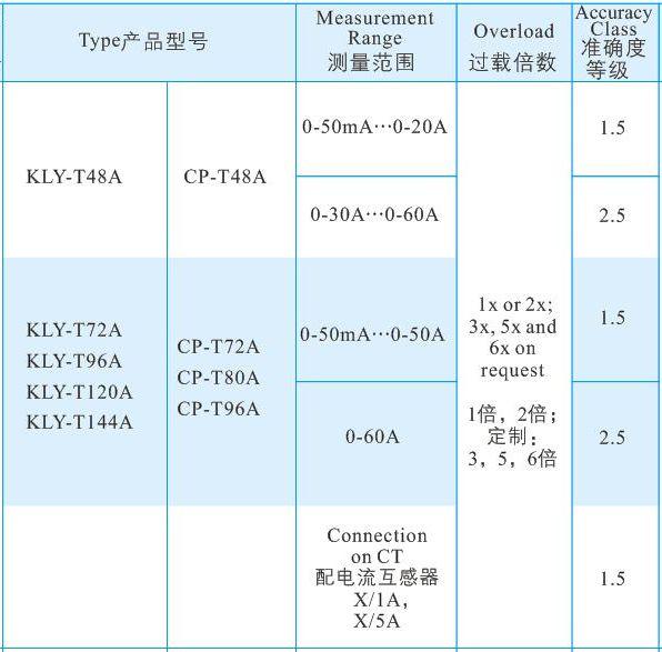 1交换电流表 -mg娱乐场4155-MG娱乐电子4155「官网首页」.jpg