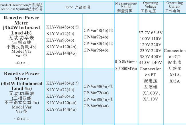 33无功功率表 -mg娱乐场4155-MG娱乐电子4155「官网首页」2.jpg