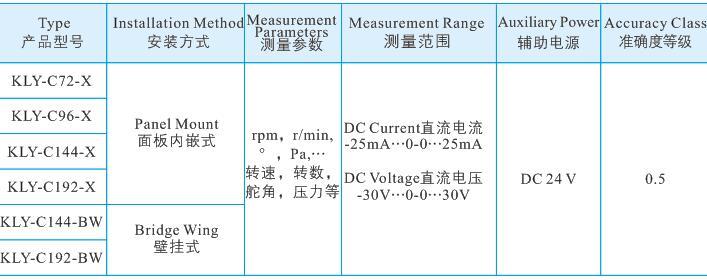 44 X -mg娱乐场4155-MG娱乐电子4155「官网首页」-COIL仪表3.jpg