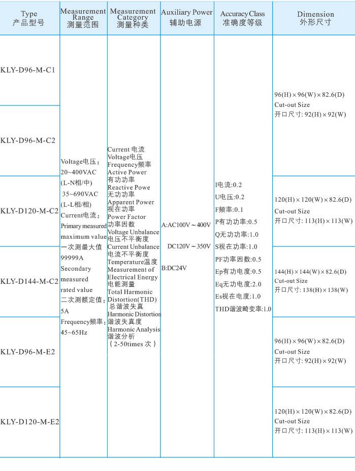 1数字多功用电力仪表 -mg娱乐场4155-MG娱乐电子4155「官网首页」.jpg
