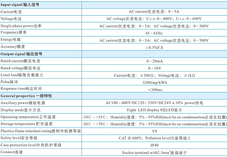 8可设置多电质变送器3.jpg